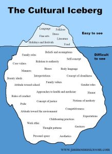 Geography, geology and icebergs